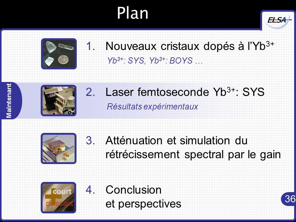 36 Maintenant Plan 1.Nouveaux cristaux dopés à l'Yb 3+ Yb 3+ : SYS, Yb 3+ : BOYS … 2.Laser femtoseconde Yb 3+ : SYS Résultats expérimentaux 3.Atténuation et simulation du rétrécissement spectral par le gain 4.Conclusion et perspectives + court puissant