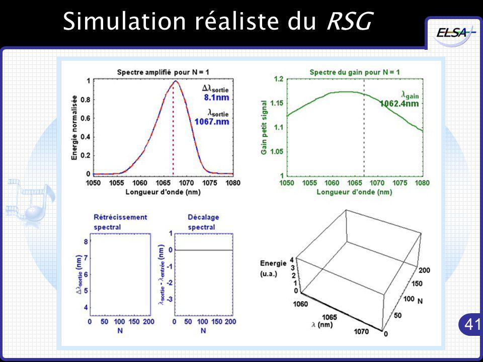 41 Simulation réaliste du RSG