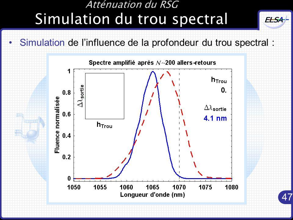 47 Atténuation du RSG Simulation du trou spectral Simulation de l'influence de la profondeur du trou spectral :