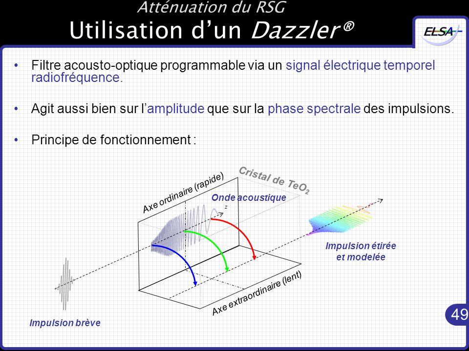 49 Atténuation du RSG Utilisation d'un Dazzler® Filtre acousto-optique programmable via un signal électrique temporel radiofréquence.