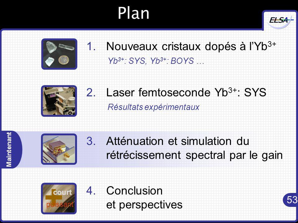 53 Maintenant Plan 1.Nouveaux cristaux dopés à l'Yb 3+ Yb 3+ : SYS, Yb 3+ : BOYS … 2.Laser femtoseconde Yb 3+ : SYS Résultats expérimentaux 3.Atténuation et simulation du rétrécissement spectral par le gain 4.Conclusion et perspectives + court puissant