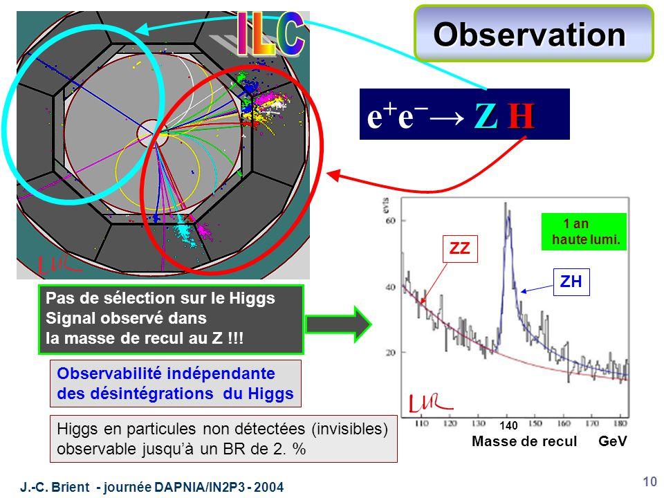 J.-C. Brient - journée DAPNIA/IN2P3 - 2004 10 Z He+e−→ Z HZ He+e−→ Z H Observabilité indépendante des désintégrations du Higgs Observation Pas de séle