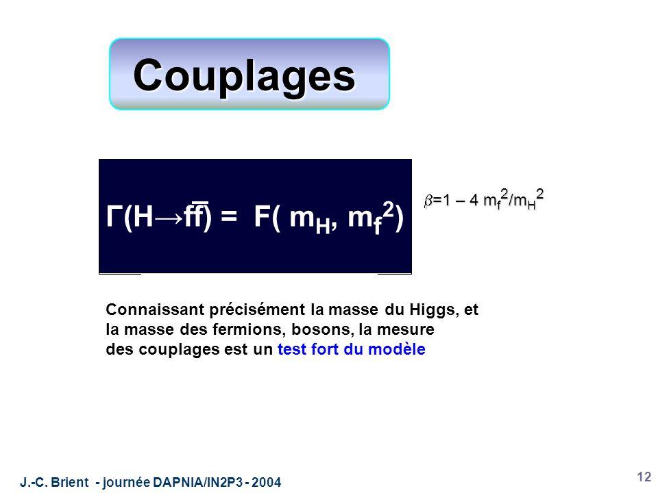 J.-C. Brient - journée DAPNIA/IN2P3 - 2004 12 Γ(H →ff) = Nc g 2 m f 2   m H 32  m w 2  =1 – 4 m f 2 /m H 2 Couplages Γ(H→ff) = F( m H, m f 2 ) Con
