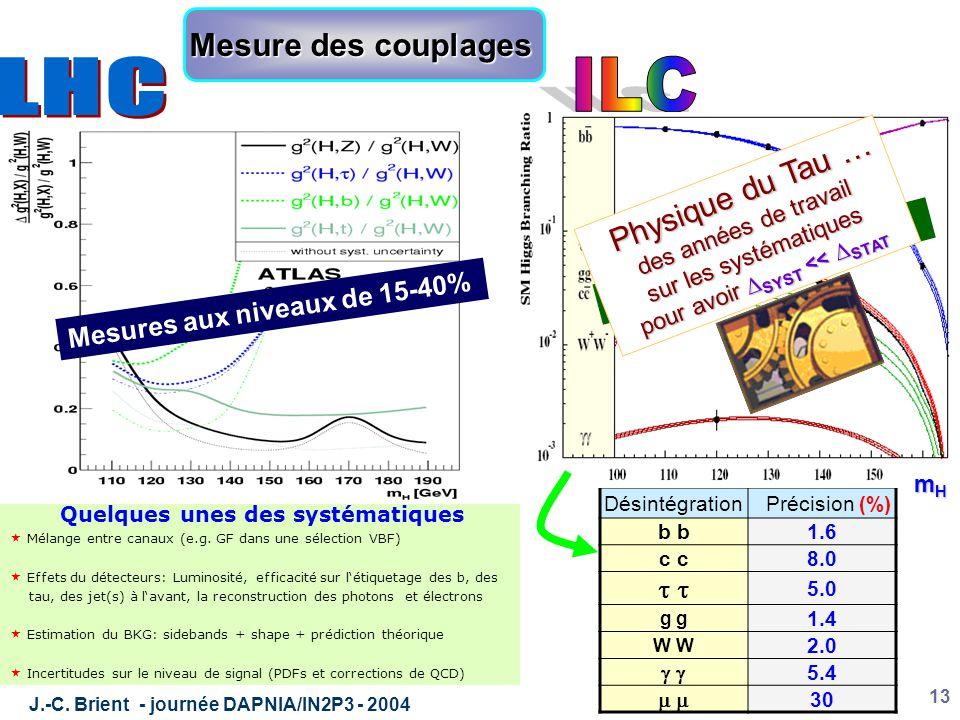 J.-C. Brient - journée DAPNIA/IN2P3 - 2004 13 Mesure des couplages Quelques unes des systématiques « « Mélange entre canaux (e.g. GF dans une sélectio