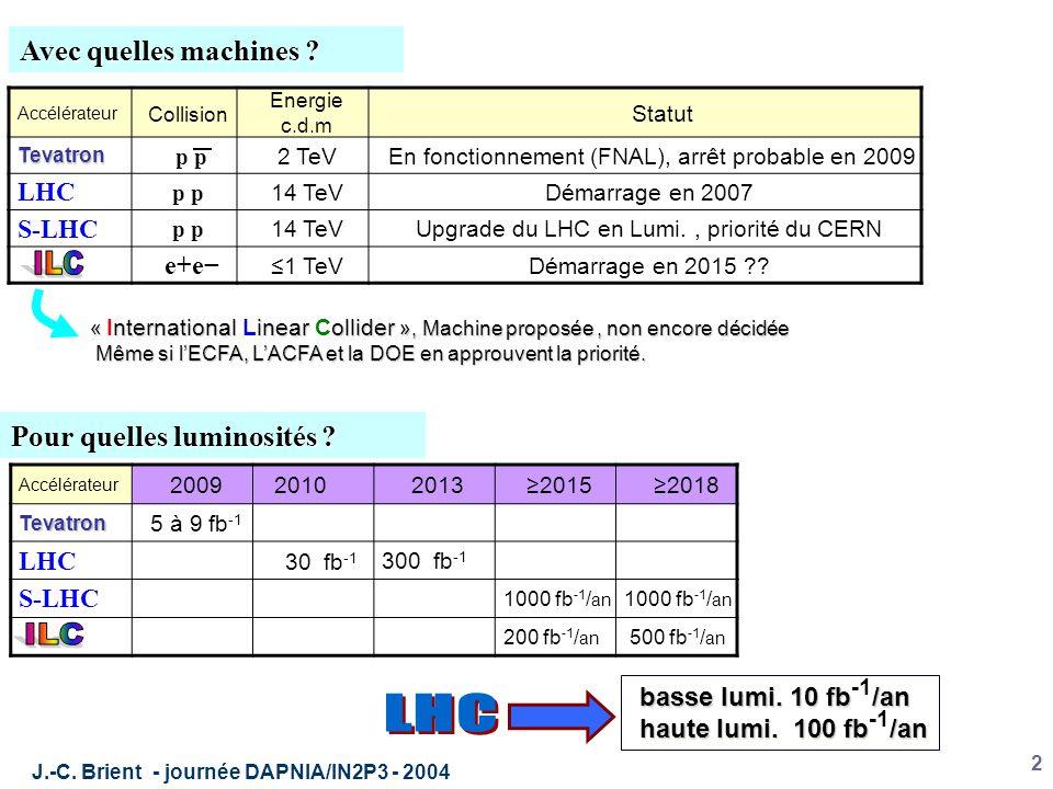 J.-C. Brient - journée DAPNIA/IN2P3 - 2004 2 Accélérateur 2009 20102013≥2015 ≥2018Tevatron 5 à 9 fb -1 LHC 30 fb -1 300 fb -1 S-LHC 1000 fb -1 / an 20