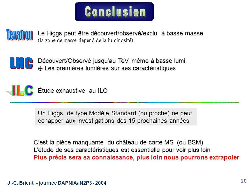 J.-C. Brient - journée DAPNIA/IN2P3 - 2004 20 Le Higgs peut être découvert/observé/exclu à basse masse (la zone de masse dépend de la luminosité) Déco