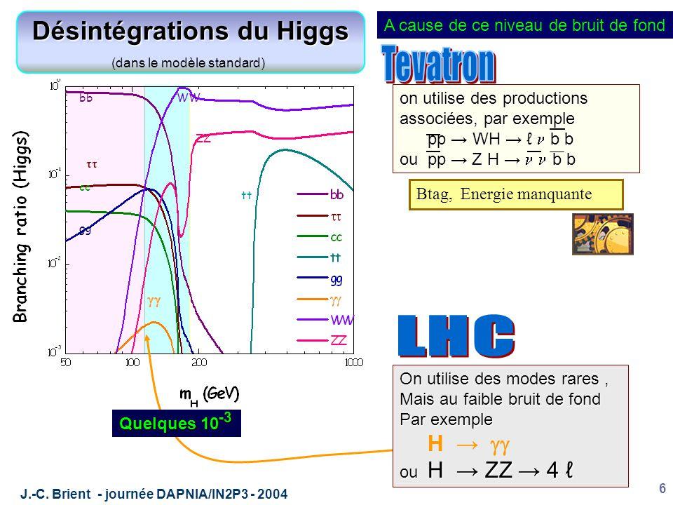 J.-C. Brient - journée DAPNIA/IN2P3 - 2004 6 on utilise des productions associées, par exemple pp → WH → ℓ b b pp → WH → ℓ b b ou pp → Z H → b b bbWW