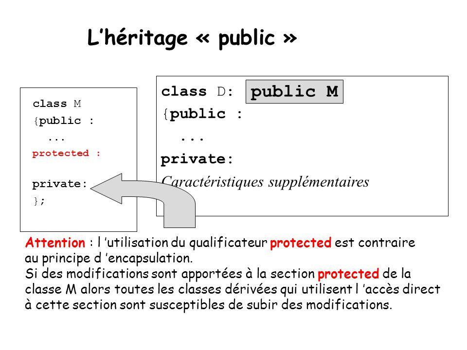 L'héritage « public » class M {public :... protected : private: }; class D: {public :... private: Caractéristiques supplémentaires }; public M Attenti