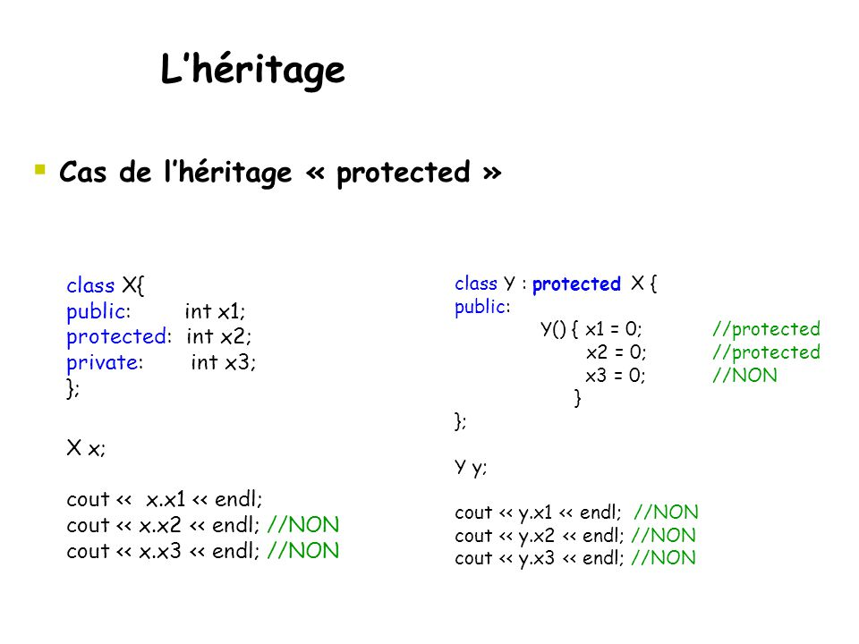 class Y : protected X { public: Y() { x1 = 0;//protected x2 = 0;//protected x3 = 0;//NON } }; Y y; cout << y.x1 << endl; //NON cout << y.x2 << endl; /