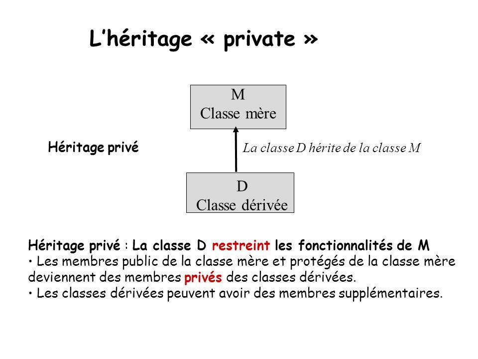 L'héritage « private » La classe D hérite de la classe M M Classe mère D Classe dérivée Héritage privé : La classe D restreint les fonctionnalités de M Les membres public de la classe mère et protégés de la classe mère deviennent des membres privés des classes dérivées.