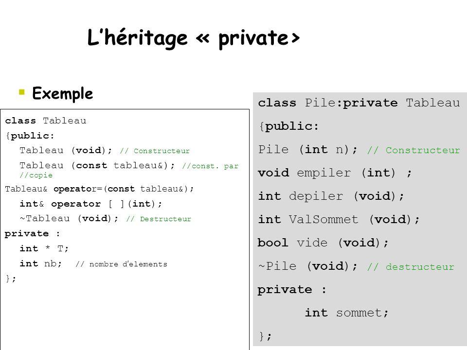  Exemple L'héritage « private> class Tableau {public: Tableau (void); // Constructeur Tableau (const tableau&); //const.