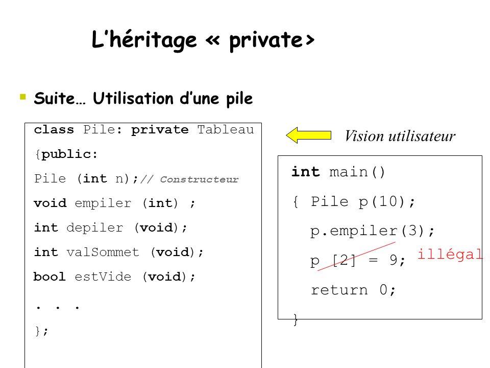  Suite… Utilisation d'une pile L'héritage « private> int main() { Pile p(10); p.empiler(3); p [2] = 9; return 0; } Vision utilisateur class Pile: private Tableau {public: Pile (int n); // Constructeur void empiler (int) ; int depiler (void); int valSommet (void); bool estVide (void);...