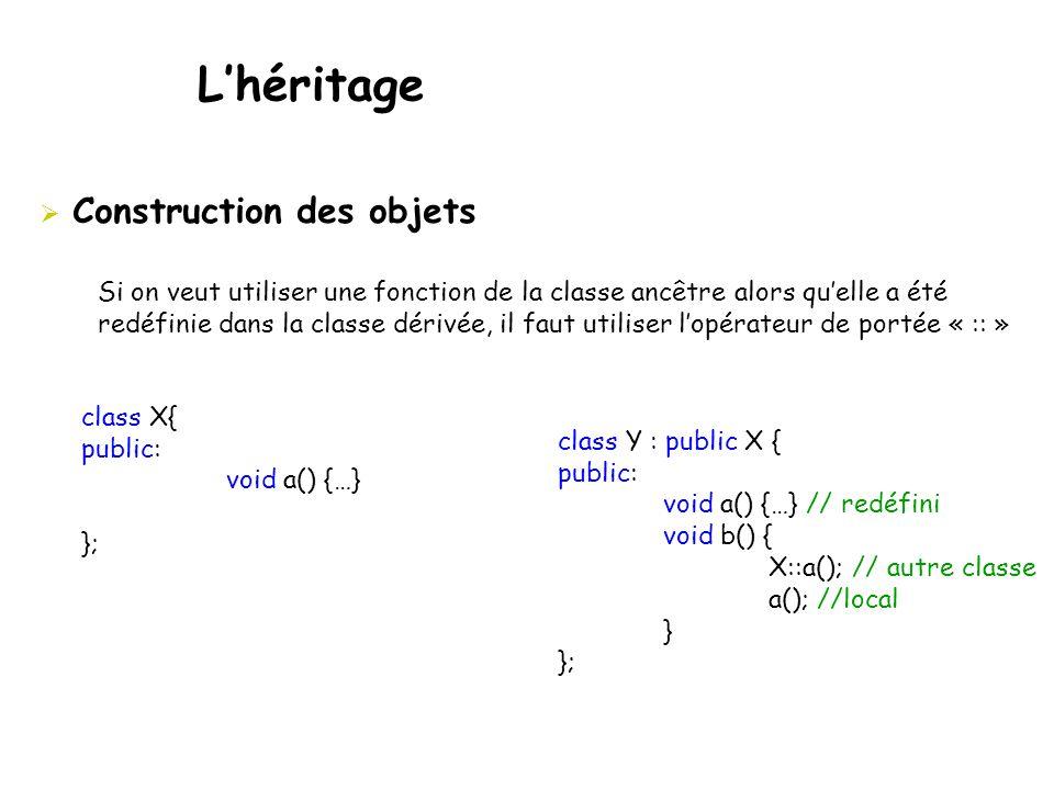  Construction des objets class X{ public: void a() {…} }; class Y : public X { public: void a() {…} // redéfini void b() { X::a(); // autre classe a(); //local } }; Si on veut utiliser une fonction de la classe ancêtre alors qu'elle a été redéfinie dans la classe dérivée, il faut utiliser l'opérateur de portée « :: » L'héritage