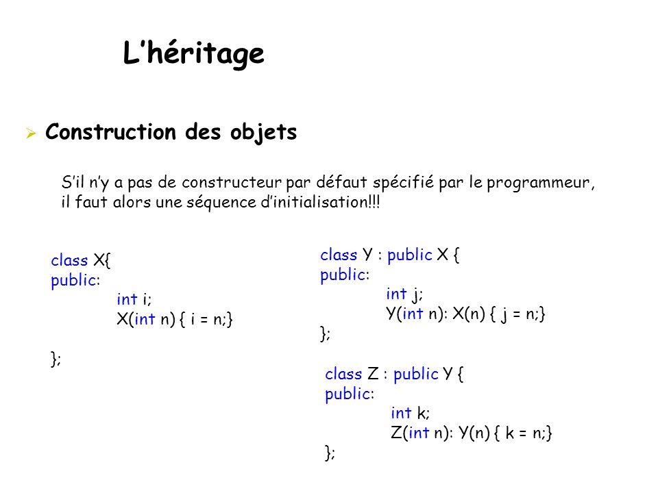  Construction des objets class X{ public: int i; X(int n) { i = n;} }; class Y : public X { public: int j; Y(int n): X(n) { j = n;} }; S'il n'y a pas de constructeur par défaut spécifié par le programmeur, il faut alors une séquence d'initialisation!!.