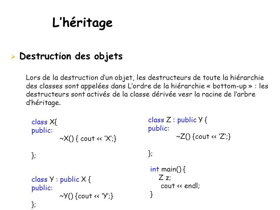  Destruction des objets class X{ public: ~X() { cout << 'X';} }; class Y : public X { public: ~Y() {cout << 'Y';} }; Lors de la destruction d'un objet, les destructeurs de toute la hiérarchie des classes sont appelées dans L'ordre de la hiérarchie « bottom-up » : les destructeurs sont activés de la classe dérivée vesr la racine de l'arbre d'héritage.