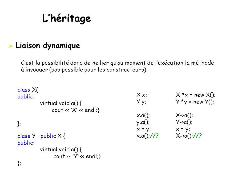  Liaison dynamique class X{ public: virtual void a() { cout << 'X' << endl;} }; class Y : public X { public: virtual void a() { cout << 'Y' << endl;} }; C'est la possibilité donc de ne lier qu'au moment de l'exécution la méthode à invoquer (pas possible pour les constructeurs).