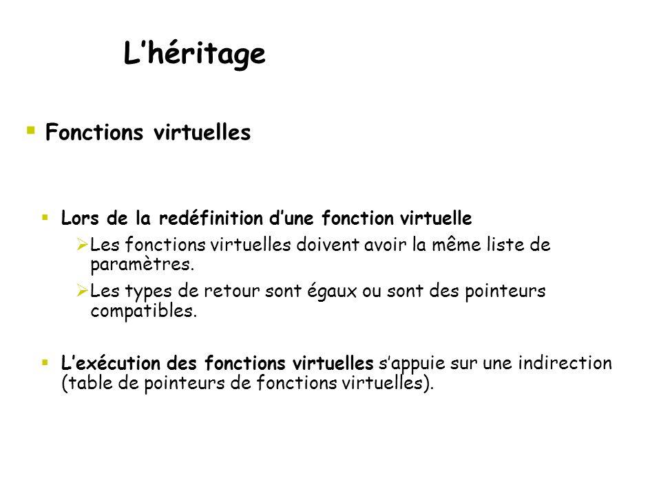  Fonctions virtuelles L'héritage  Lors de la redéfinition d'une fonction virtuelle  Les fonctions virtuelles doivent avoir la même liste de paramètres.