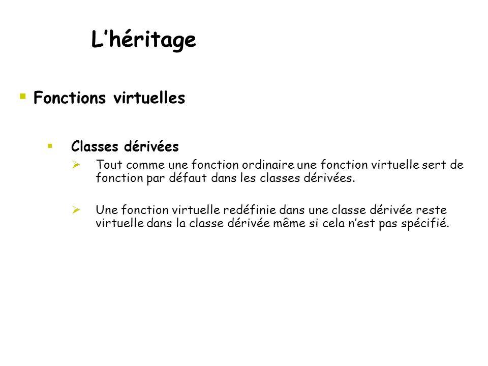  Fonctions virtuelles L'héritage  Classes dérivées  Tout comme une fonction ordinaire une fonction virtuelle sert de fonction par défaut dans les classes dérivées.