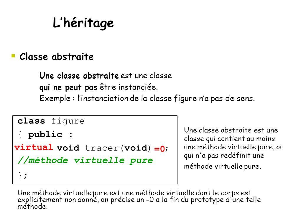  Classe abstraite L'héritage Une classe abstraite est une classe qui ne peut pas être instanciée. Exemple : l'instanciation de la classe figure n'a p