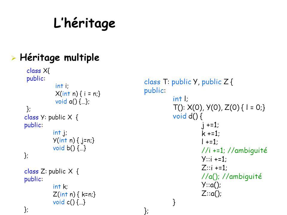  Héritage multiple class X{ public: int i; X(int n) { i = n;} void a() {…}; }; class Y: public X { public: int j; Y(int n) { j=n;} void b() {…} }; class Z: public X { public: int k; Z(int n) { k=n;} void c() {…} }; class T: public Y, public Z { public: int l; T(): X(0), Y(0), Z(0) { l = 0;} void d() { j +=1; k +=1; l +=1; //i +=1; //ambiguité Y::i +=1; Z::i +=1; //a(); //ambiguité Y::a(); Z::a(); } }; L'héritage