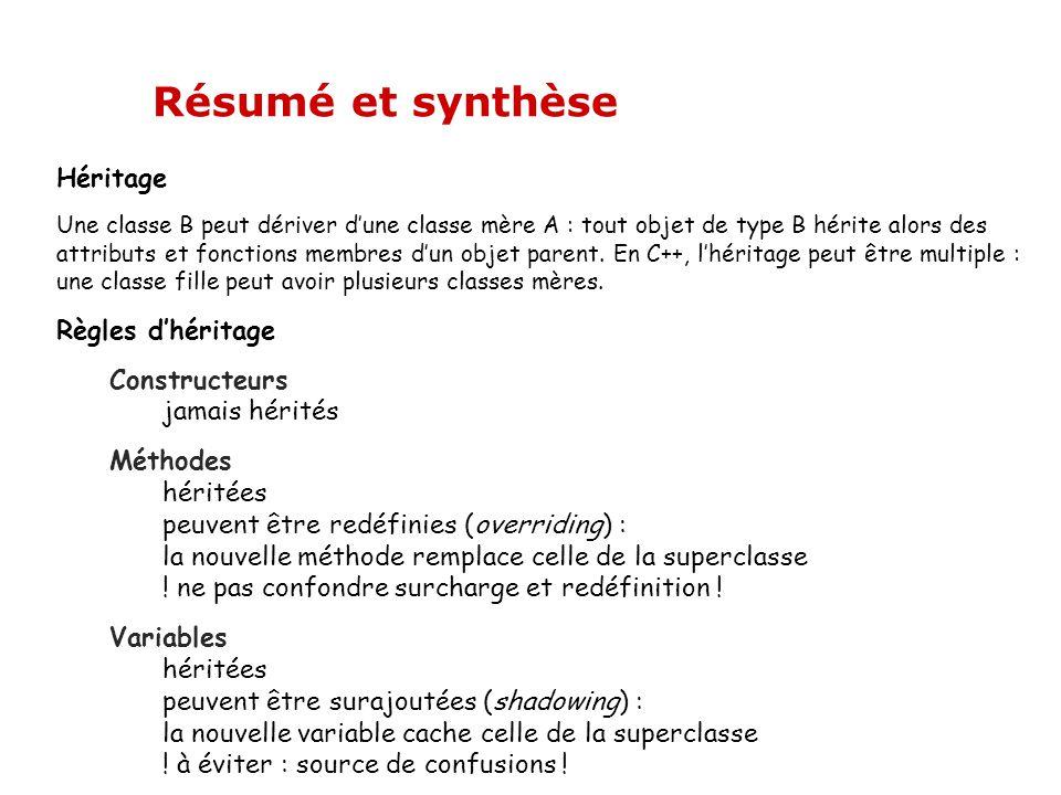 Résumé et synthèse Héritage Une classe B peut dériver d'une classe mère A : tout objet de type B hérite alors des attributs et fonctions membres d'un objet parent.
