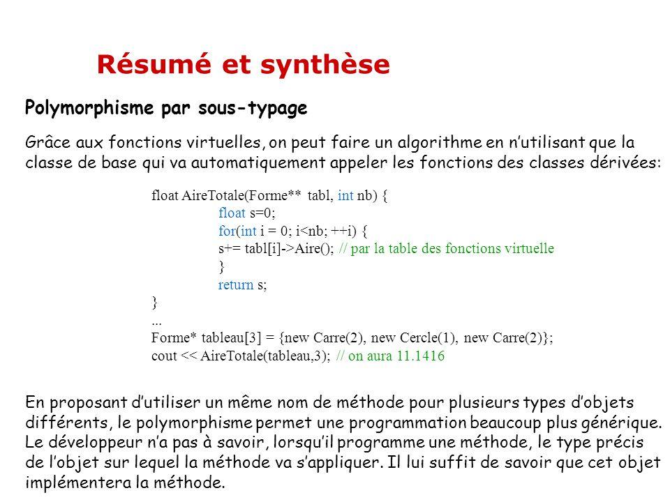 Polymorphisme par sous-typage Grâce aux fonctions virtuelles, on peut faire un algorithme en n'utilisant que la classe de base qui va automatiquement appeler les fonctions des classes dérivées: float AireTotale(Forme** tabl, int nb) { float s=0; for(int i = 0; i<nb; ++i) { s+= tabl[i]->Aire(); // par la table des fonctions virtuelle } return s; }...