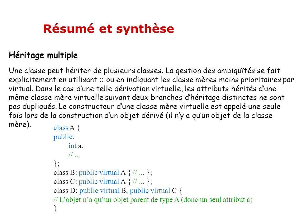Héritage multiple Une classe peut hériter de plusieurs classes. La gestion des ambiguïtés se fait explicitement en utilisant :: ou en indiquant les cl