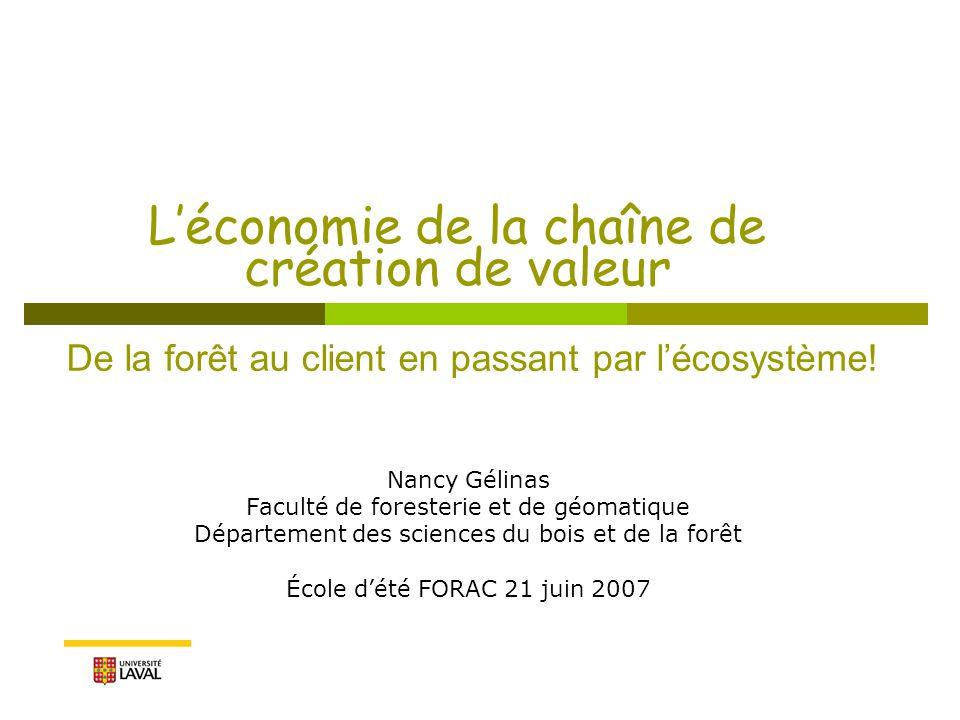 L'économie de la chaîne de création de valeur Nancy Gélinas Faculté de foresterie et de géomatique Département des sciences du bois et de la forêt École d'été FORAC 21 juin 2007 De la forêt au client en passant par l'écosystème!