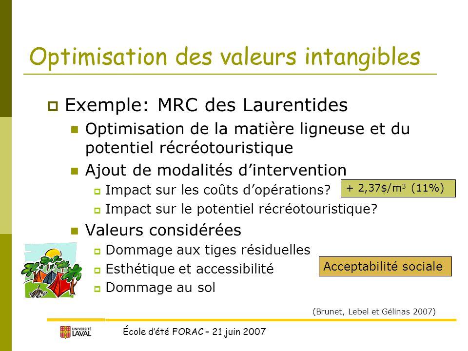 École d'été FORAC – 21 juin 2007  Exemple: MRC des Laurentides Optimisation de la matière ligneuse et du potentiel récréotouristique Ajout de modalités d'intervention  Impact sur les coûts d'opérations.