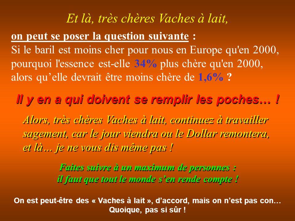Un peu d histoire : nous avons le Dollar à 0,644 Euro un baril de pétrole qui explose à 76.20$ soit le baril à 59,97 Euros (Oups !) nous avions un Dollar pour 1,2 Euro le baril de pétrole à 60 $ soit le baril à 72 Euros et on payait 1,00 € / litre En l an de grâce 2000 après JC (quand même) De nos jours en 2010 après JC (toujours encore) et…on paye, oui, regardez bien: 1,479 € / litre (moyenne) Cherchez l'erreur… !