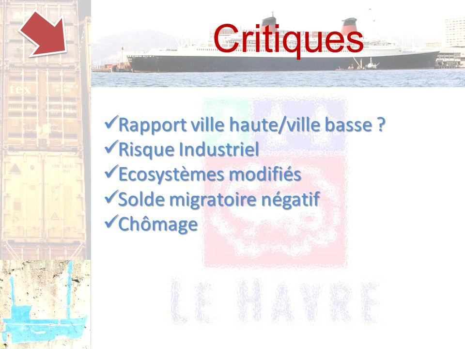 Critiques R Rapport ville haute/ville basse .