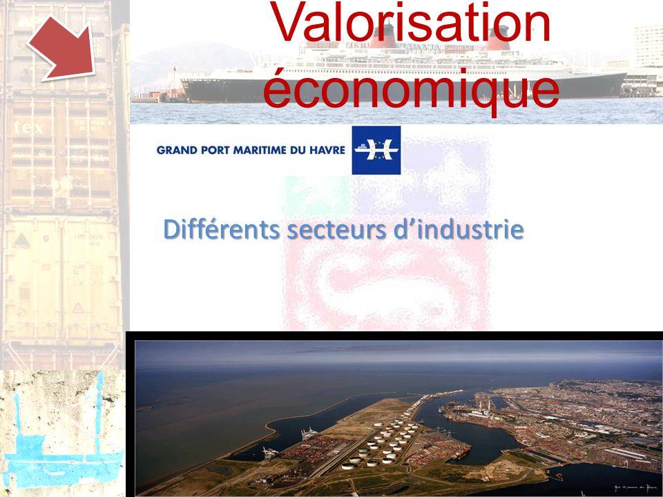 Valorisation économique Différents secteurs d'industrie