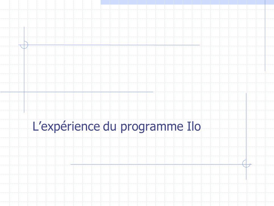 L'expérience du programme Ilo