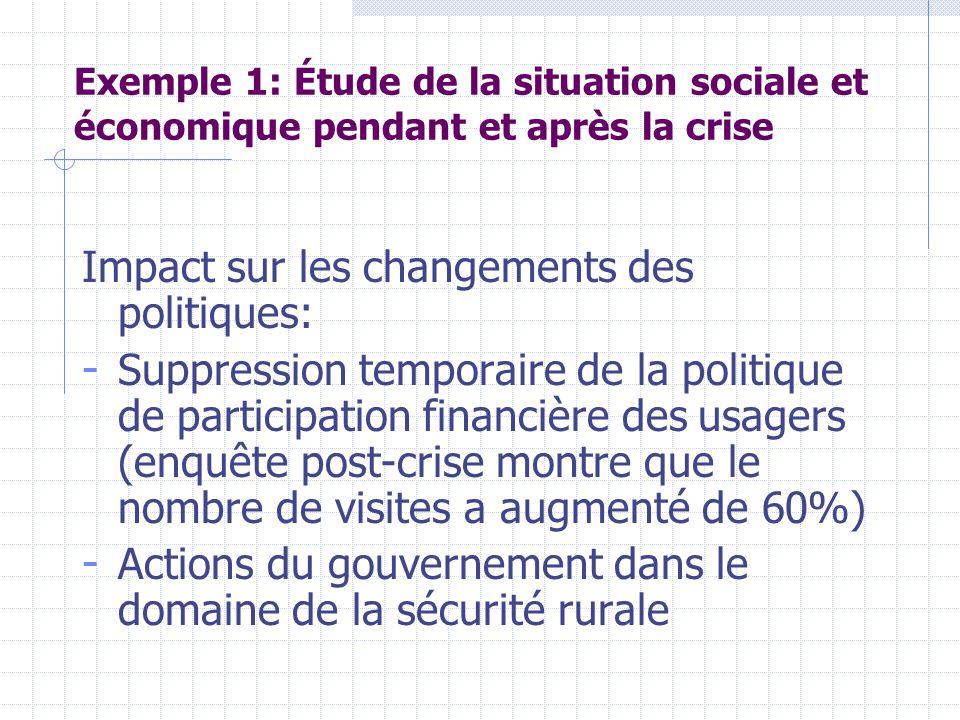 Exemple 1: Étude de la situation sociale et économique pendant et après la crise Impact sur les changements des politiques: - Suppression temporaire d