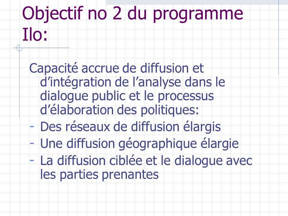 Objectif no 2 du programme Ilo: Capacité accrue de diffusion et d'intégration de l'analyse dans le dialogue public et le processus d'élaboration des politiques: - Des réseaux de diffusion élargis - Une diffusion géographique élargie - La diffusion ciblée et le dialogue avec les parties prenantes
