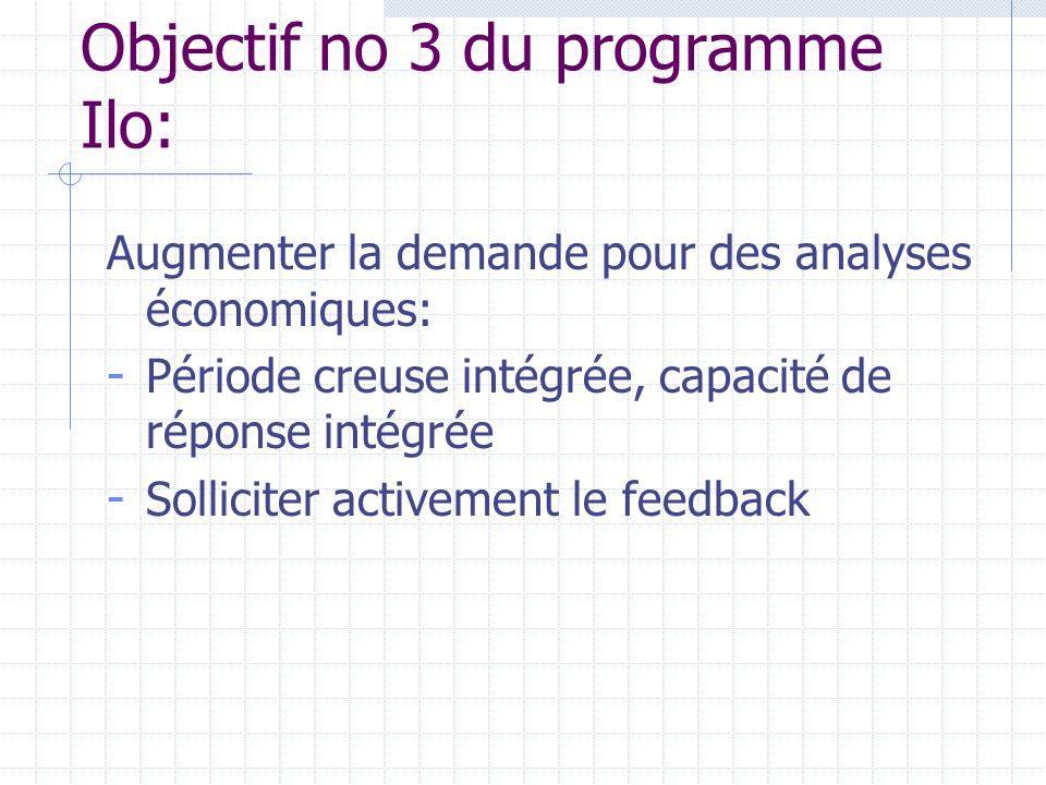 Objectif no 3 du programme Ilo: Augmenter la demande pour des analyses économiques: - Période creuse intégrée, capacité de réponse intégrée - Solliciter activement le feedback