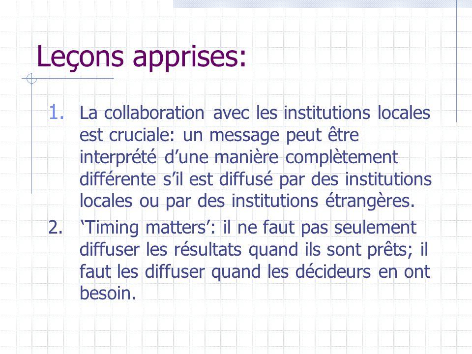 Leçons apprises: 1. La collaboration avec les institutions locales est cruciale: un message peut être interprété d'une manière complètement différente