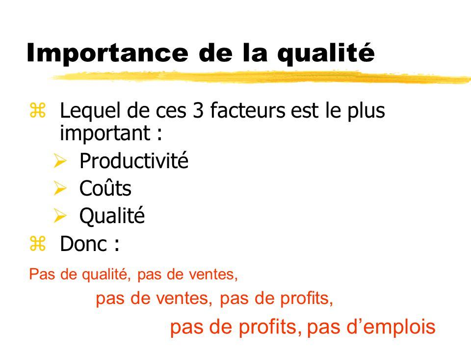 Importance de la qualité zLequel de ces 3 facteurs est le plus important :  Productivité  Coûts  Qualité zDonc : Pas de qualité, pas de ventes, pas de ventes, pas de profits, pas de profits, pas d'emplois