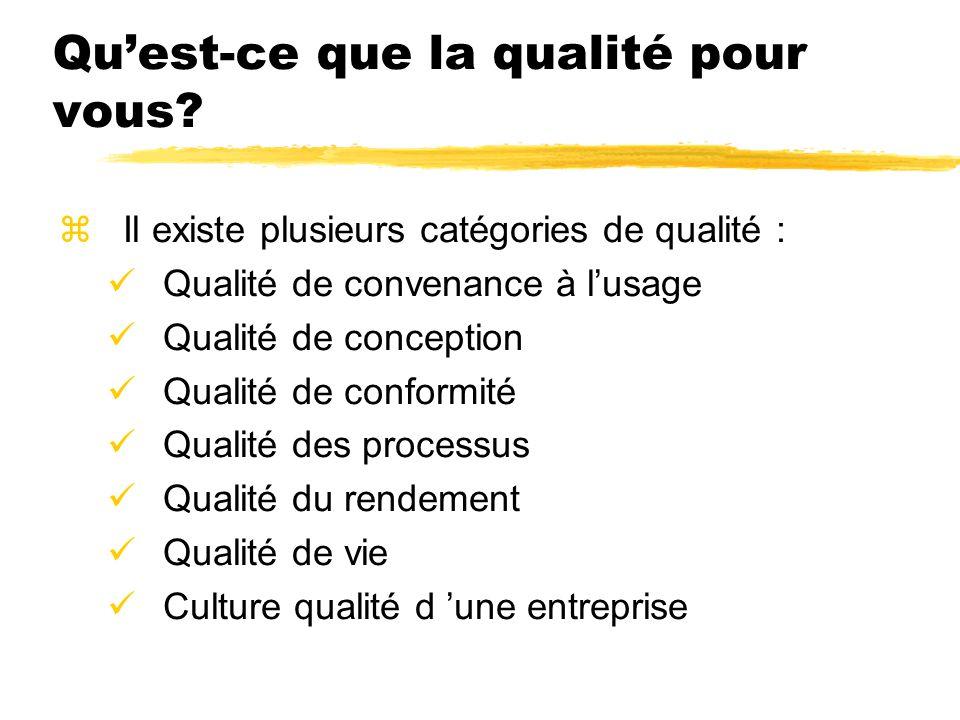 Qu'est-ce que la qualité pour vous? zIl existe plusieurs catégories de qualité : Qualité de convenance à l'usage Qualité de conception Qualité de conf