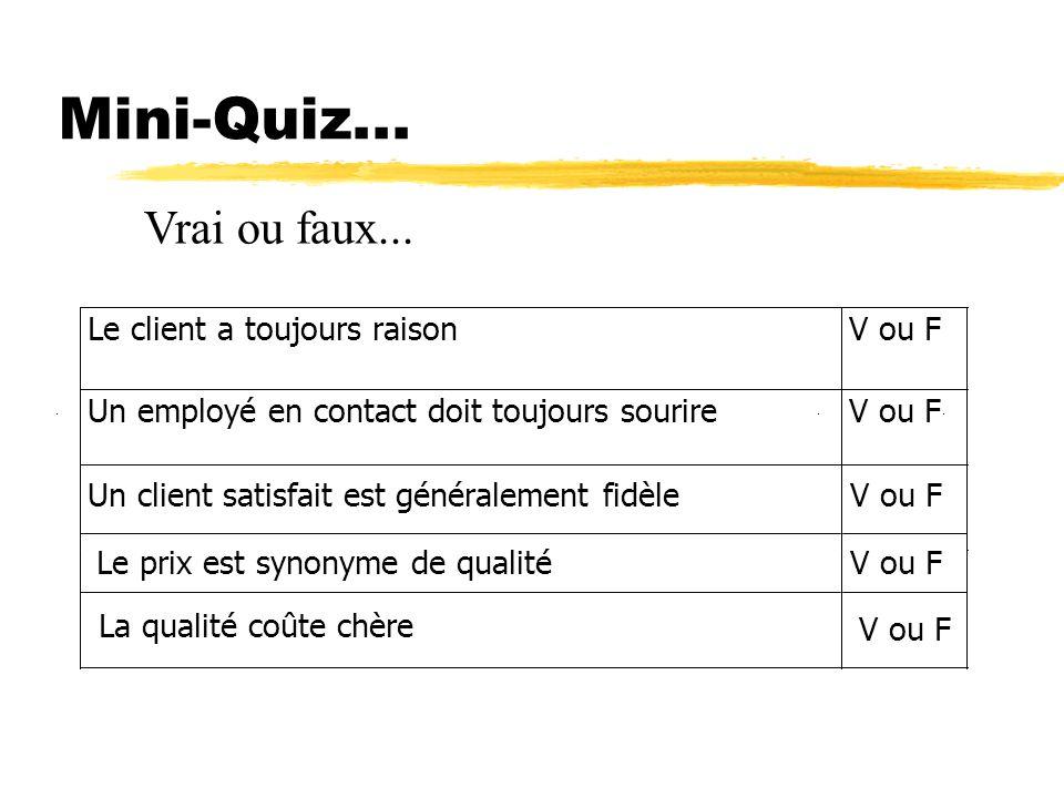 Mini-Quiz... Vrai ou faux... Le client a toujours raisonV ou F Un employé en contact doit toujours sourireV ou F Un client satisfait est généralement