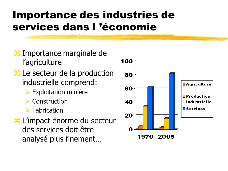 Importance des industries de services dans l 'économie zImportance marginale de l'agriculture zLe secteur de la production industrielle comprend:  Exploitation minière  Construction  Fabrication zL'impact énorme du secteur des services doit être analysé plus finement…