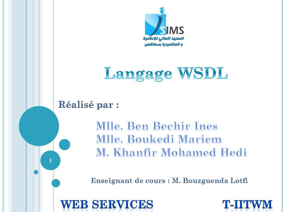P LAN 1 1 2 2 3 3 4 4 5 5 Introduction Conclusion Présentation du WSDL Structure du WSDL Démonstration 2