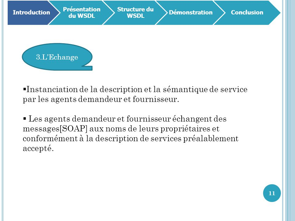 11 Introduction Présentation du WSDL Structure du WSDL DémonstrationConclusion  Instanciation de la description et la sémantique de service par les a