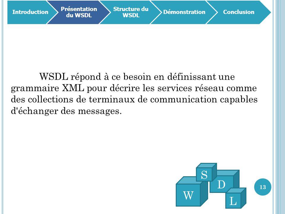 W D S L 13 Introduction Présentation du WSDL Structure du WSDL DémonstrationConclusion WSDL répond à ce besoin en définissant une grammaire XML pour décrire les services réseau comme des collections de terminaux de communication capables d échanger des messages.