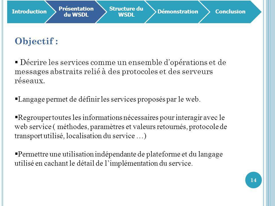 14 Introduction Présentation du WSDL Structure du WSDL DémonstrationConclusion Objectif :  Décrire les services comme un ensemble d'opérations et de messages abstraits relié à des protocoles et des serveurs réseaux.