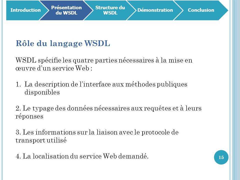 15 Introduction Présentation du WSDL Structure du WSDL DémonstrationConclusion Rôle du langage WSDL WSDL spécifie les quatre parties nécessaires à la mise en œuvre d'un service Web : 1.La description de l'interface aux méthodes publiques disponibles 2.