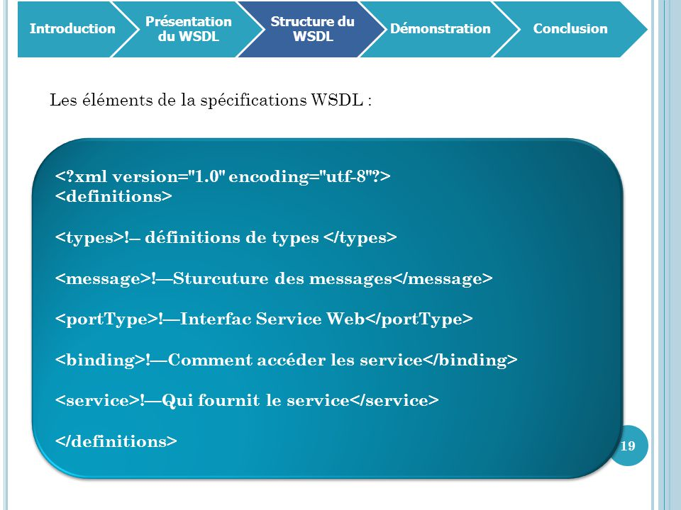 19 Introduction Présentation du WSDL Structure du WSDL DémonstrationConclusion Les éléments de la spécifications WSDL : !-- définitions de types !—Sturcuture des messages !—Interfac Service Web !—Comment accéder les service !—Qui fournit le service !-- définitions de types !—Sturcuture des messages !—Interfac Service Web !—Comment accéder les service !—Qui fournit le service