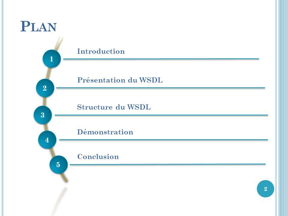 33 Introduction Présentation du WSDL Structure du WSDL DémonstrationConclusion Partie 2 : Les Messages
