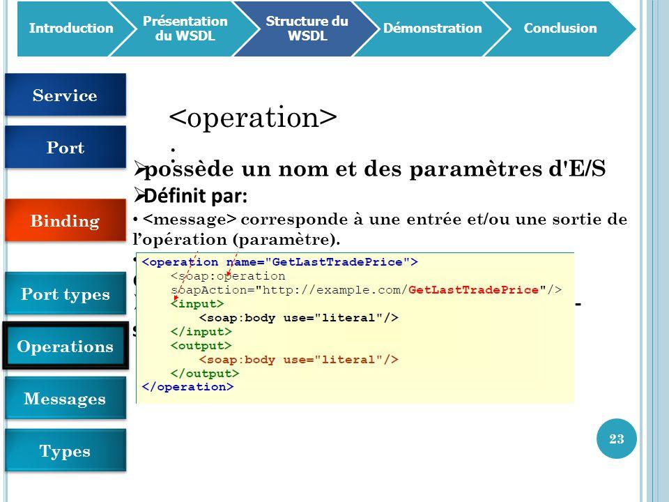 23 Introduction Présentation du WSDL Structure du WSDL DémonstrationConclusion :  possède un nom et des paramètres d E/S  Définit par: corresponde à une entrée et/ou une sortie de l'opération (paramètre).
