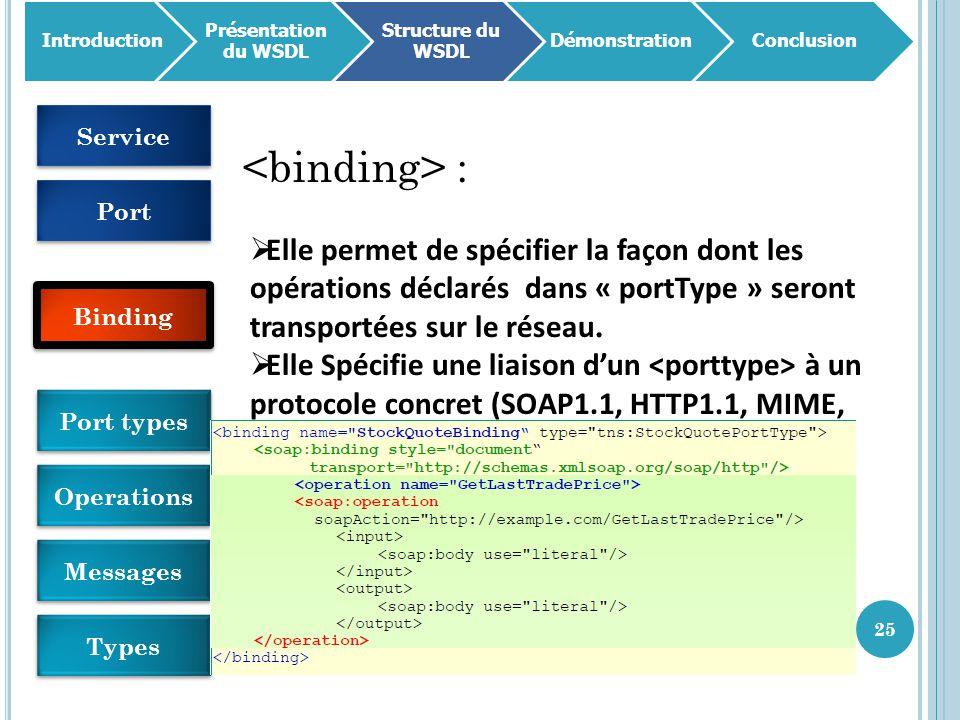 25 Introduction Présentation du WSDL Structure du WSDL DémonstrationConclusion :  Elle permet de spécifier la façon dont les opérations déclarés dans « portType » seront transportées sur le réseau.